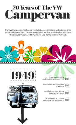 History of VW Campervans - 1949