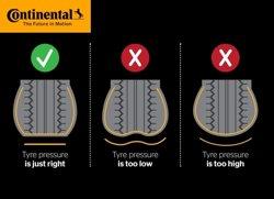 Tyre pressure chart